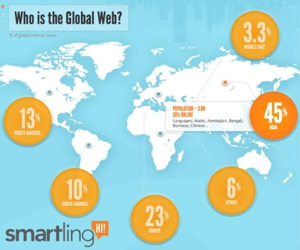 Global-Multilingual-web-01